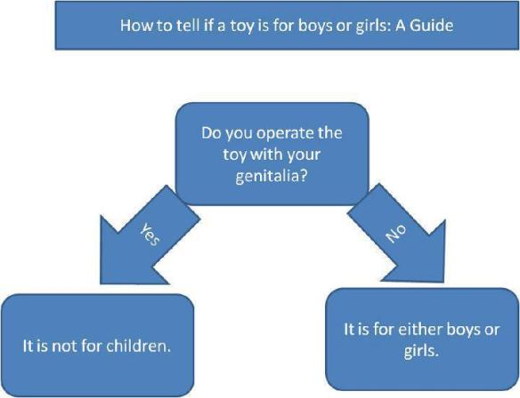 for boy or girl